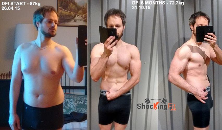 Piotr Transformation Story ShockingFit